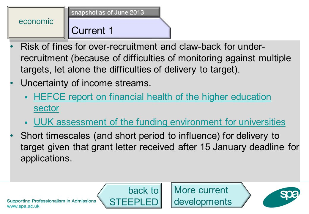 economic snapshot as of June 2013. Econ c1. Current 1.
