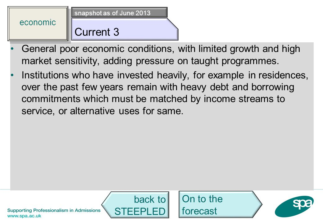 economic snapshot as of June 2013. Econ c3. Current 3.