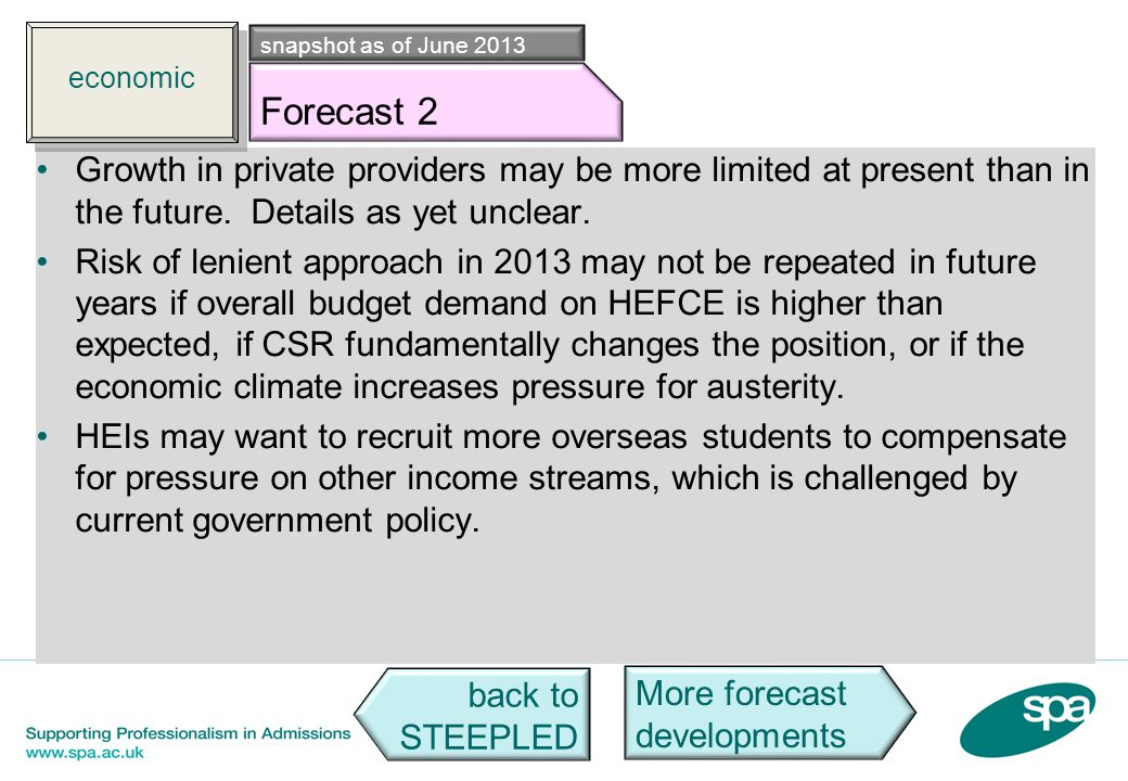 economic snapshot as of June 2013. Econ f2. Forecast 2.