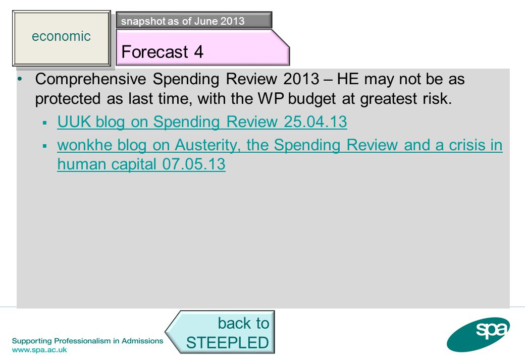 economic snapshot as of June 2013. Econ f4. Forecast 4.