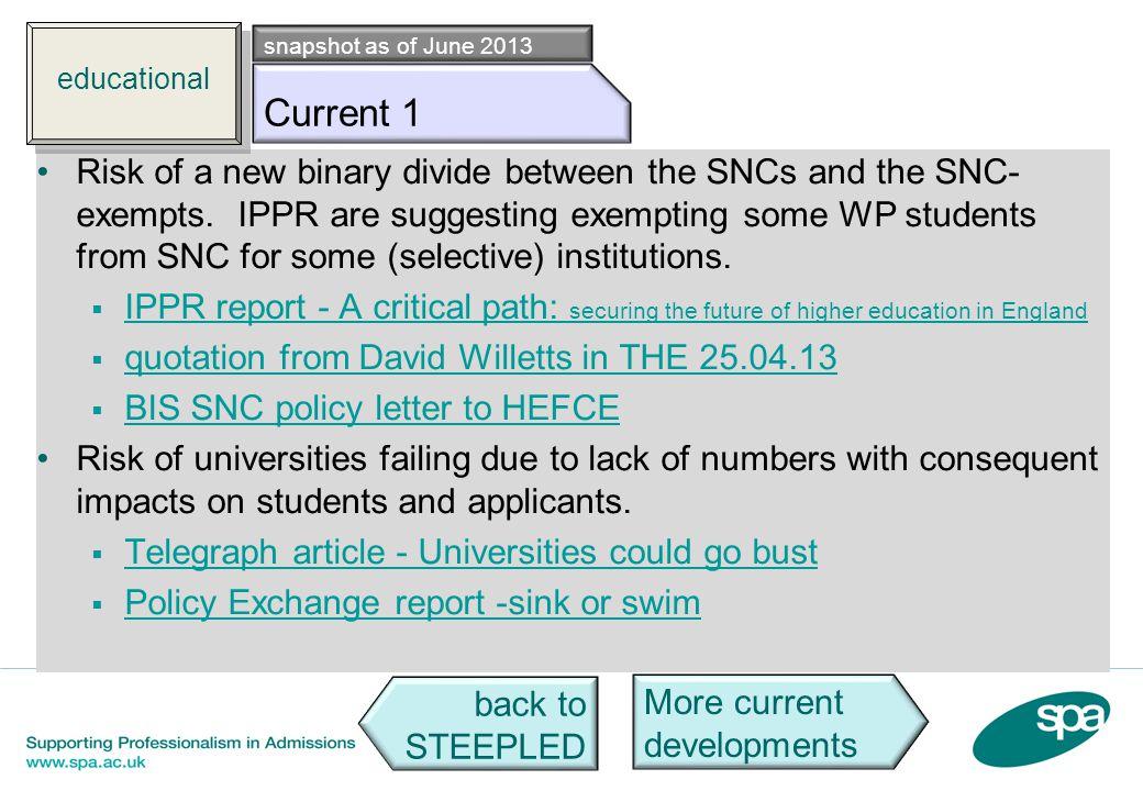 educational snapshot as of June 2013. Edu c1. Current 1.