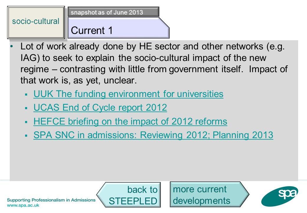socio-cultural snapshot as of June 2013. Socio c1. Current 1.