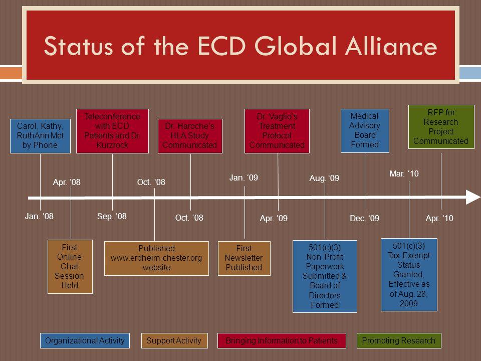 Status of the ECD Global Alliance