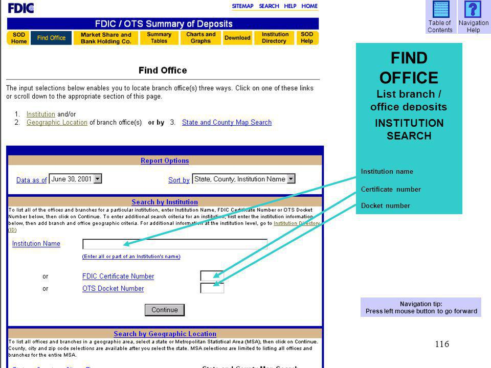 FIND OFFICE List branch / office deposits INSTITUTION
