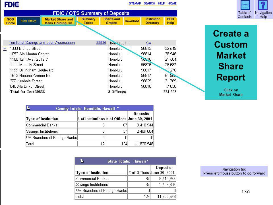 Create a Custom Market Share Report