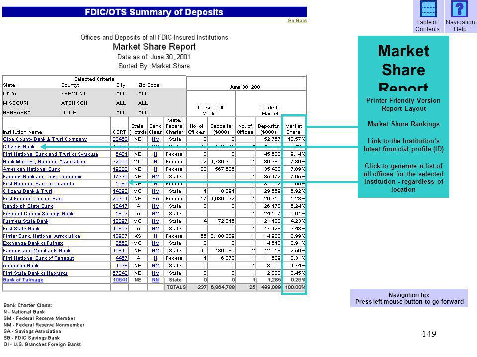 Market Share Report Printer Friendly Version Report Layout