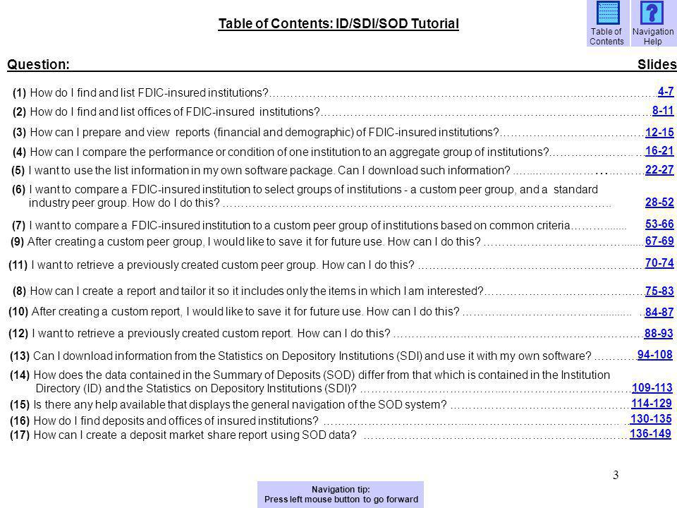 Table of Contents: ID/SDI/SOD Tutorial
