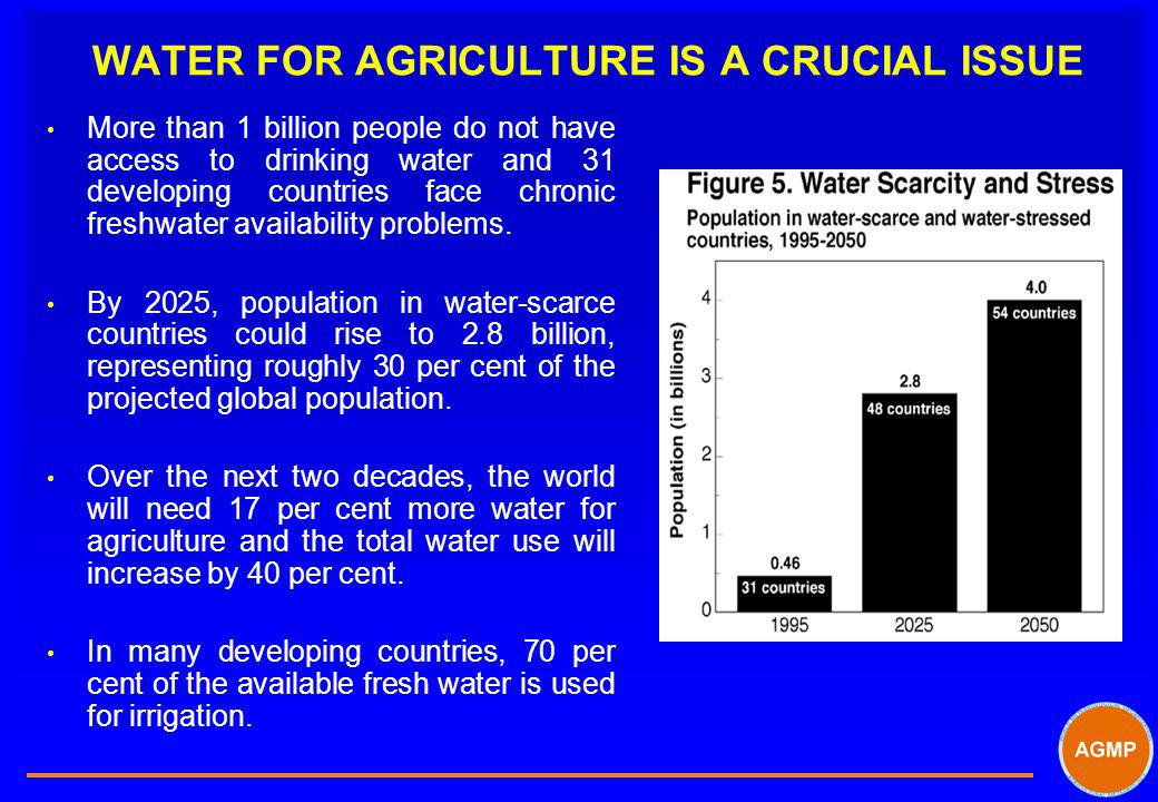 WATER FOR AGRICULTURE IS A CRUCIAL ISSUE