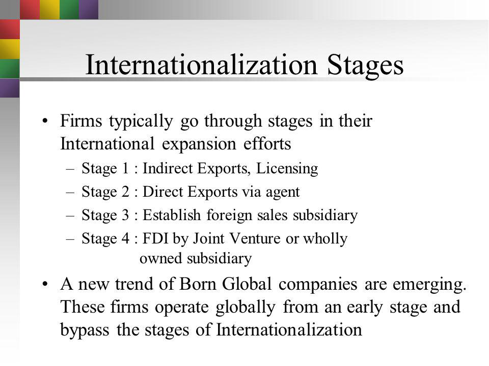 Internationalization Stages