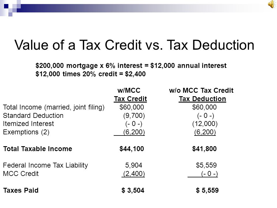 tax credit vs mortgage interest deduction To qualify for the mortgage interest tax deduction, you have to itemize when you file your taxes by itemizing, you forgo the standard deduction, which starts at $6,300 for singles and $12,600 for.