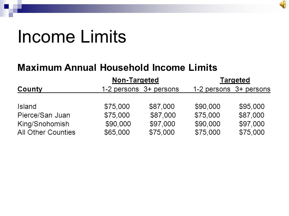 Income Limits Maximum Annual Household Income Limits