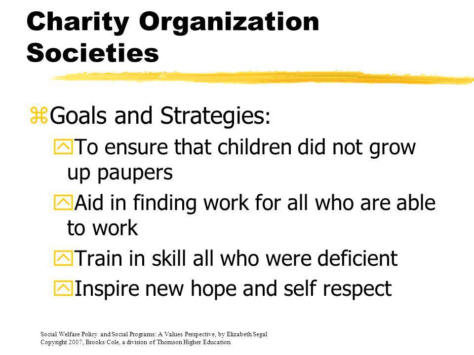 Charity Organization Societies