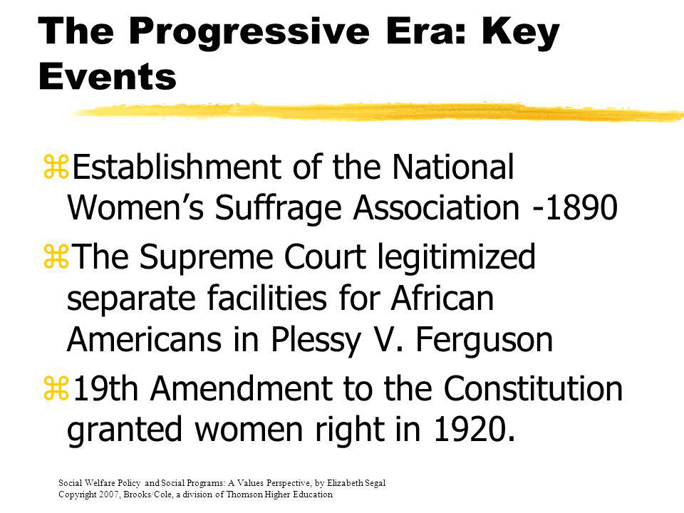 The Progressive Era: Key Events