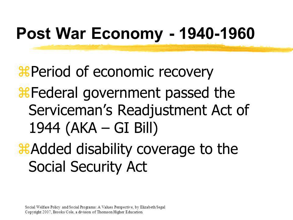 Post War Economy - 1940-1960 Period of economic recovery