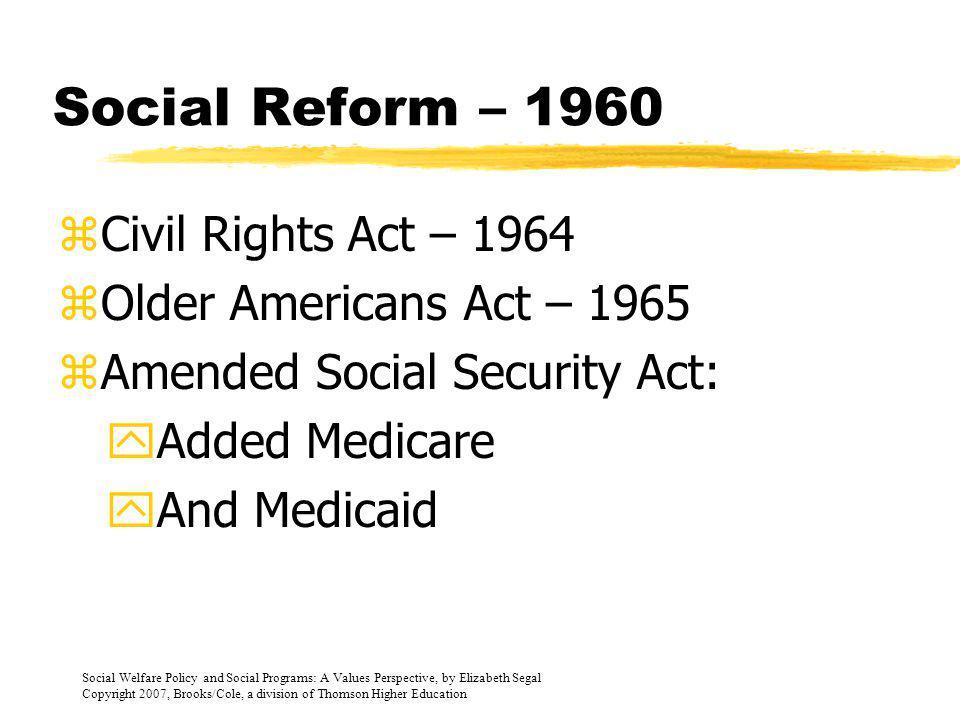 Social Reform – 1960 Civil Rights Act – 1964