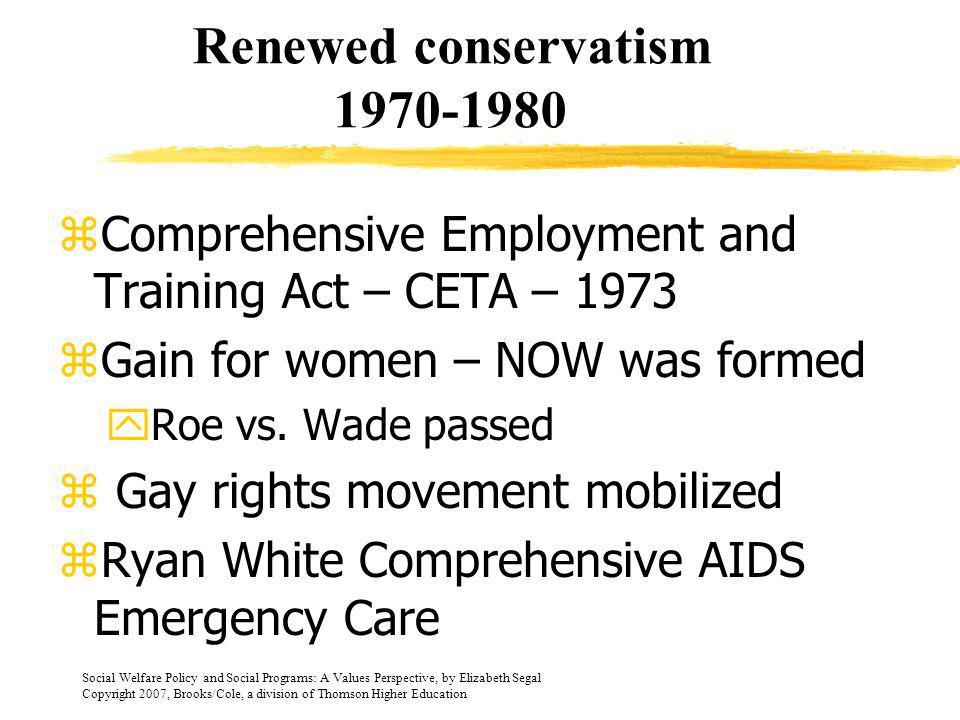 Renewed conservatism 1970-1980