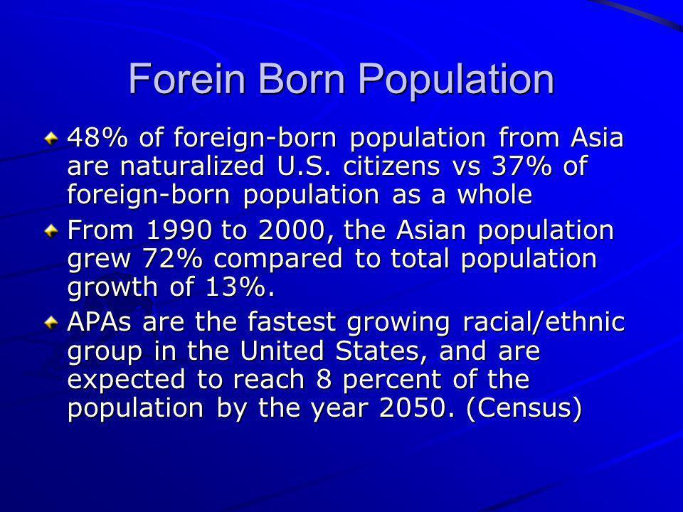 Forein Born Population