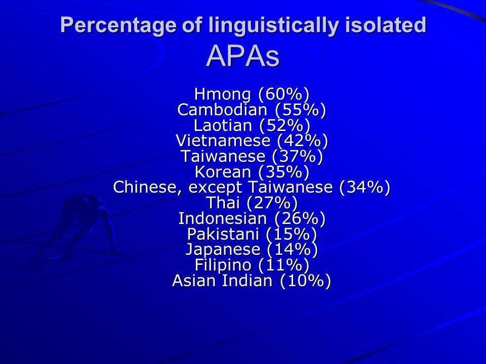 Percentage of linguistically isolated APAs