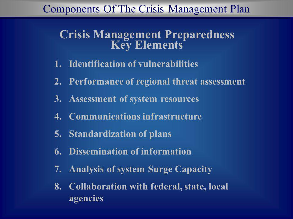 Crisis Management Preparedness Key Elements