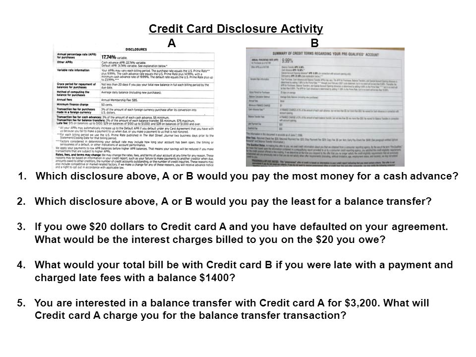 Credit Card Disclosure Activity