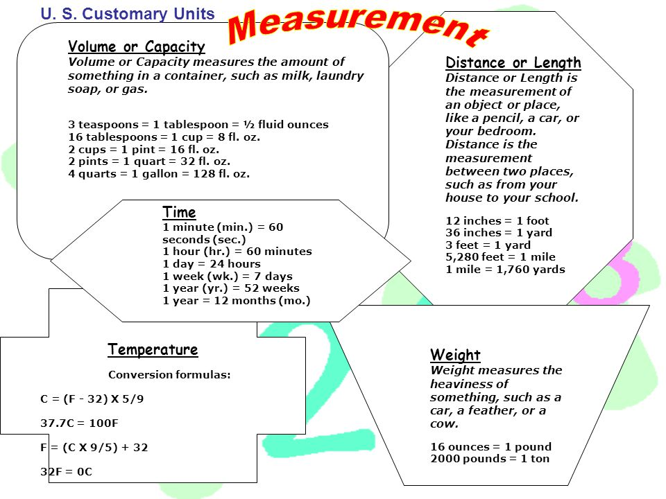 Measurement U. S. Customary Units Volume or Capacity