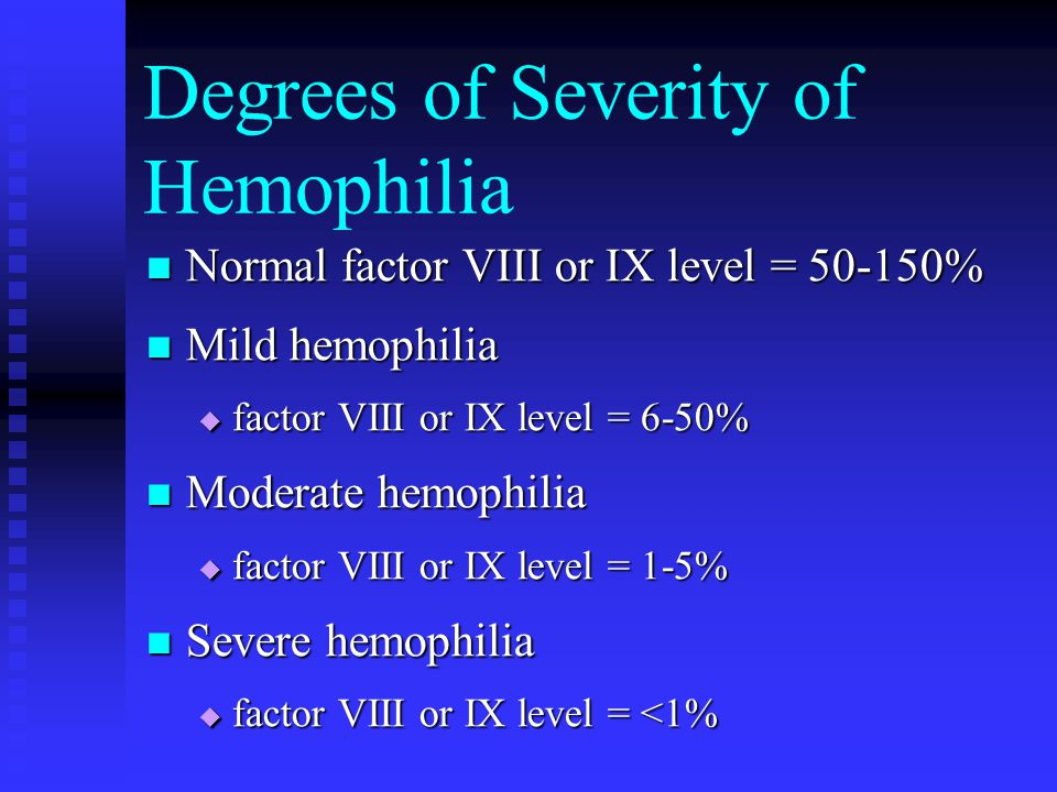 Degrees of Severity of Hemophilia