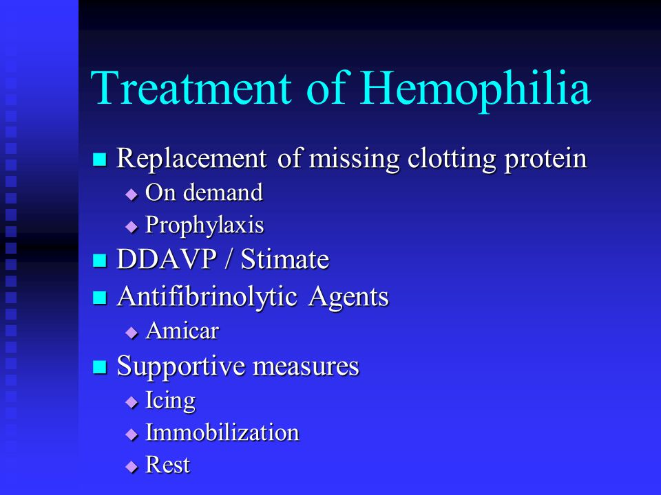 Treatment of Hemophilia