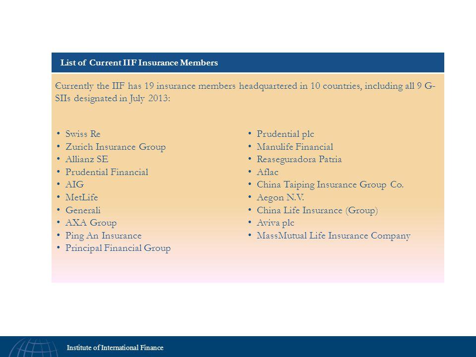 Zurich Insurance Group Manulife Financial Allianz SE