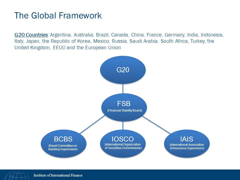 The Global Framework G20 FSB IOSCO IAIS BCBS