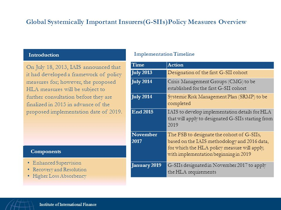 Global Systemically Important Insurers(G-SIIs)Policy Measures Overview