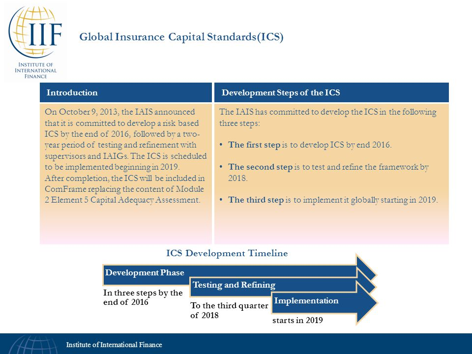 ICS Development Timeline