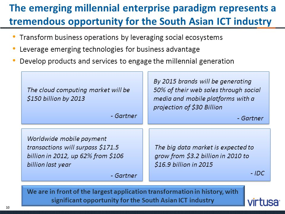 The emerging millennial enterprise paradigm represents a tremendous opportunity for the South Asian ICT industry