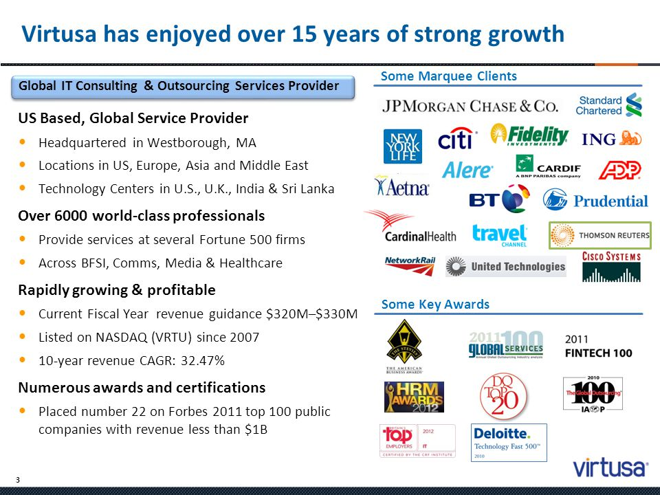 Virtusa has enjoyed over 15 years of strong growth