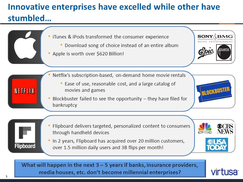 Innovative enterprises have excelled while other have stumbled…
