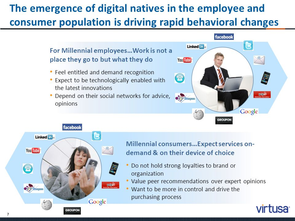 The emergence of digital natives in the employee and consumer population is driving rapid behavioral changes