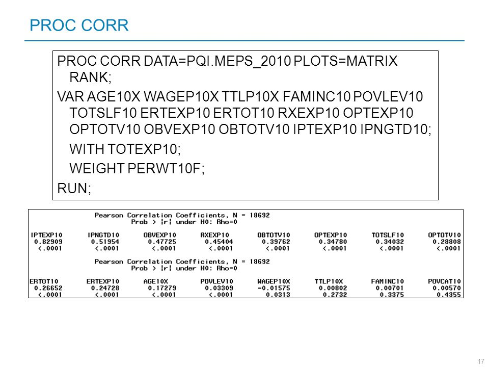PROC CORR PROC CORR DATA=PQI.MEPS_2010 PLOTS=MATRIX RANK;