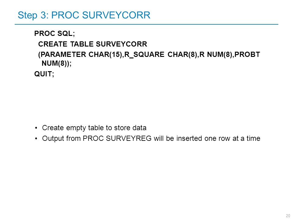 Step 3: PROC SURVEYCORR PROC SQL; CREATE TABLE SURVEYCORR