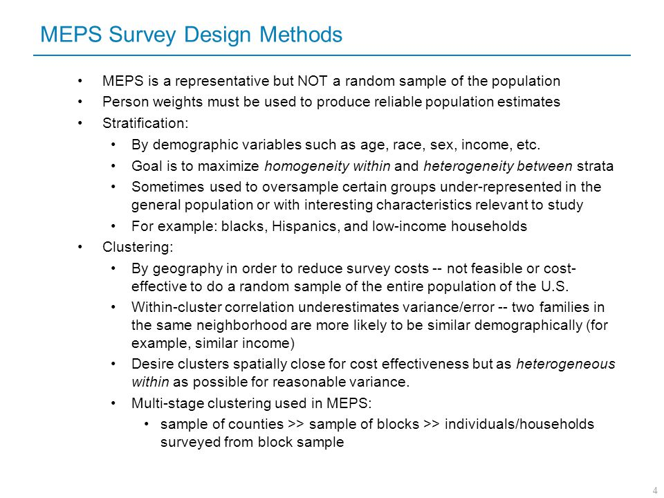 MEPS Survey Design Methods