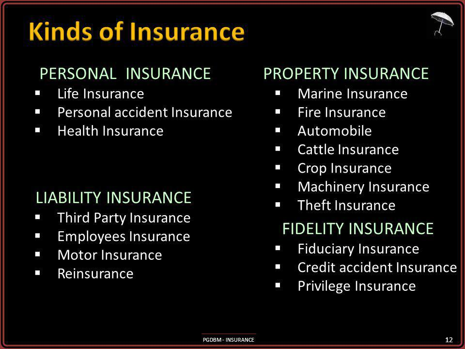 Kinds of Insurance PERSONAL INSURANCE PROPERTY INSURANCE