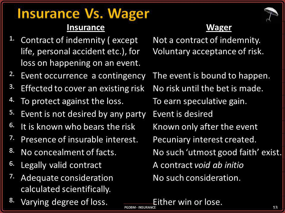 Insurance Vs. Wager Insurance Wager