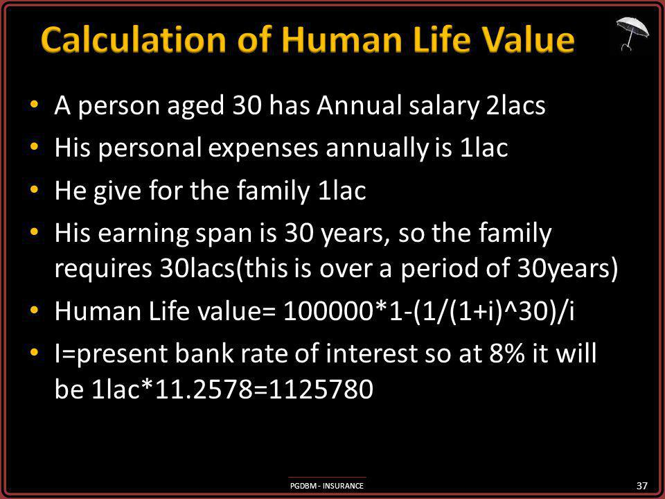 Calculation of Human Life Value