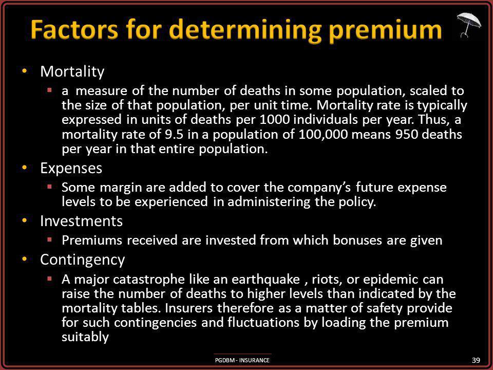Factors for determining premium