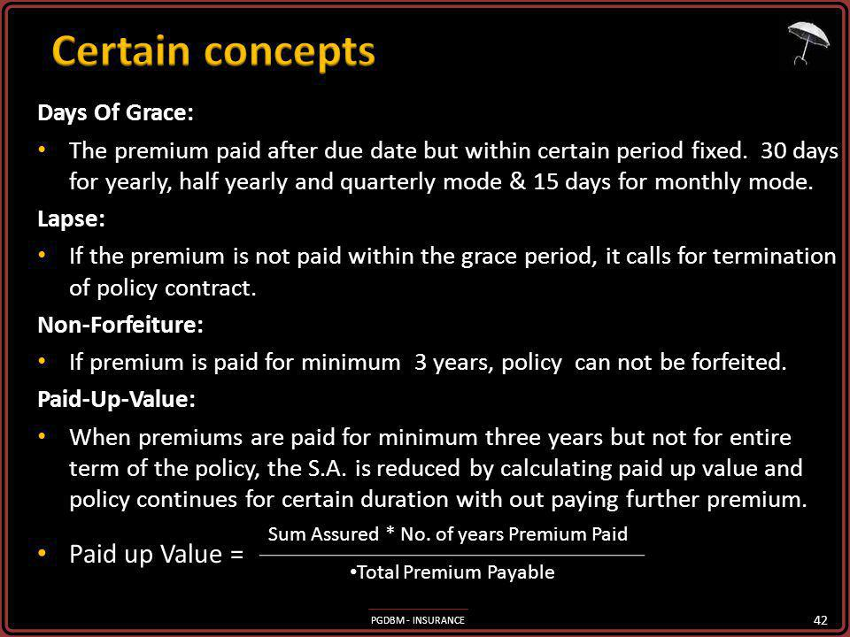 Certain concepts Paid up Value = Days Of Grace: