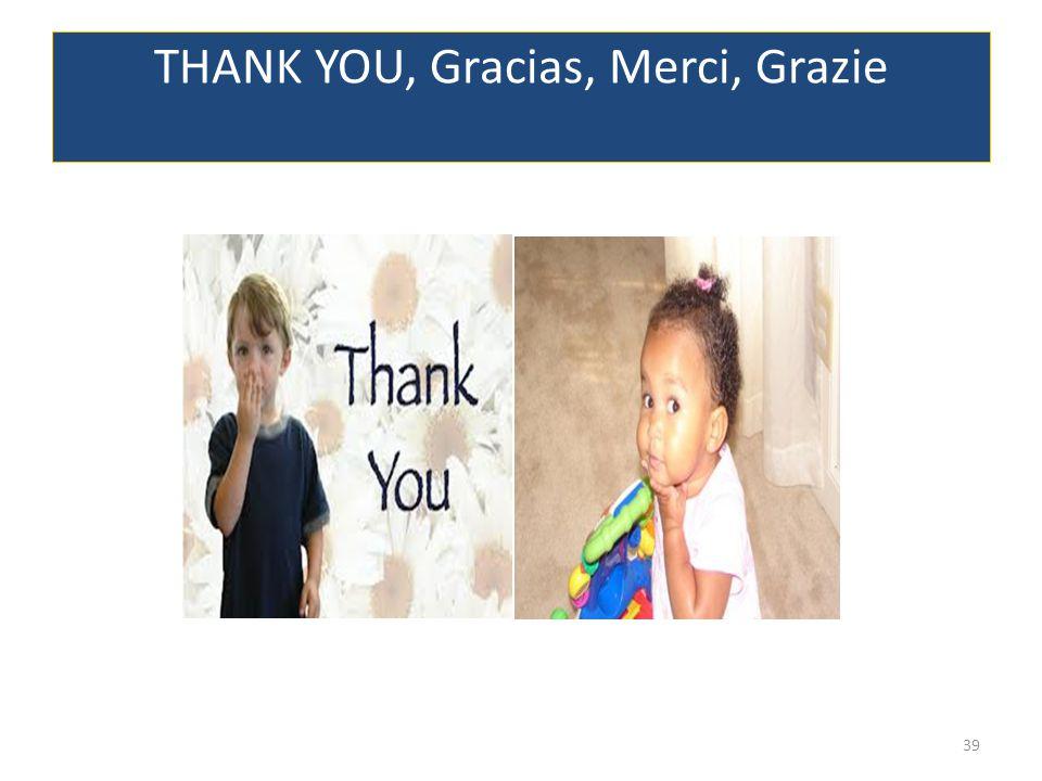 THANK YOU, Gracias, Merci, Grazie
