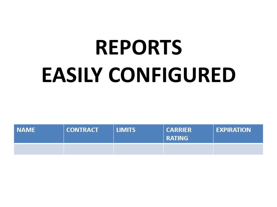 REPORTS EASILY CONFIGURED