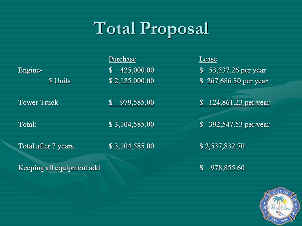 Total Proposal Purchase Lease