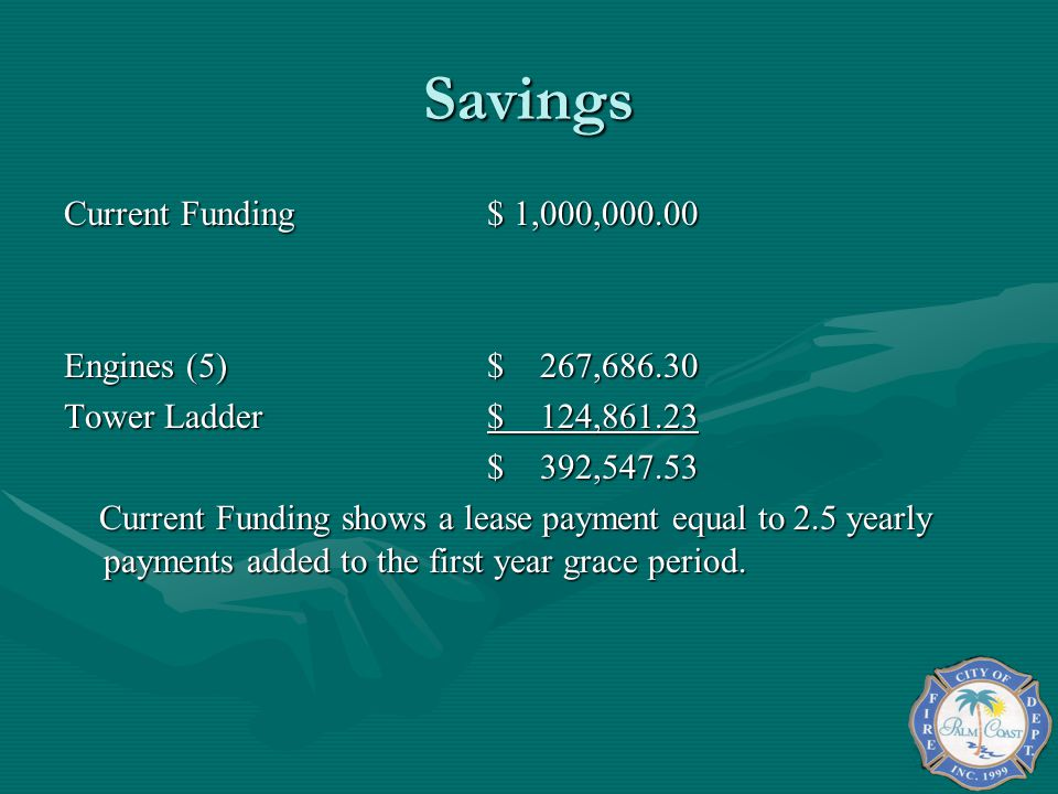 Savings Current Funding $ 1,000,000.00 Engines (5) $ 267,686.30