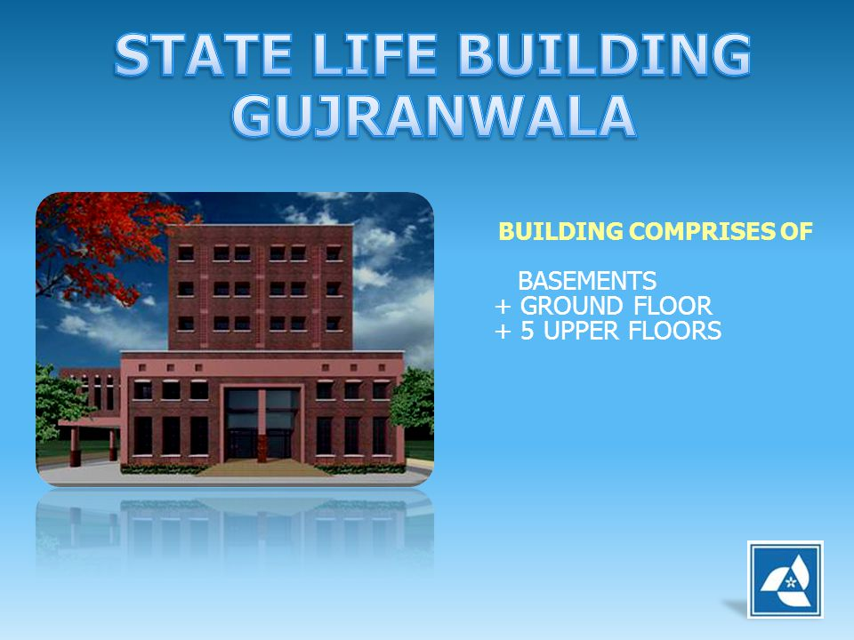 STATE LIFE BUILDING GUJRANWALA
