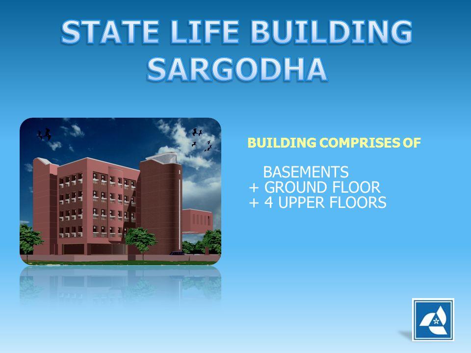 STATE LIFE BUILDING SARGODHA