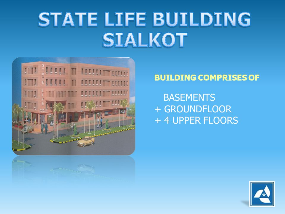 STATE LIFE BUILDING SIALKOT